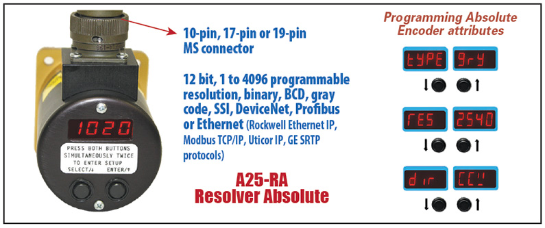 A25 Smart Encoder - Resolver Incremental and Absolute